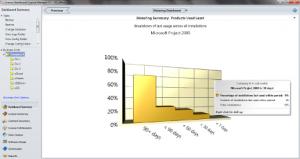 Metering-Dashboard_slider